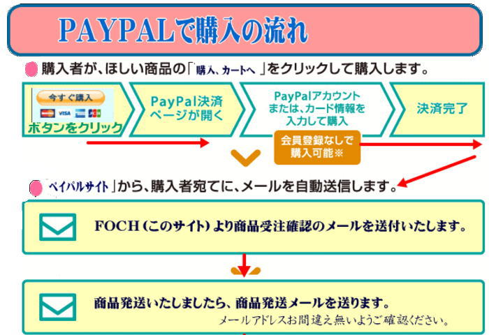 kounyu paypal - カヌーカヤックジャパン史上最強ハンドブック