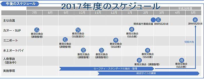 kaijyo 17sche - 海のアクティビティを始める人やプレイヤーは、WSGをチェックしておこう