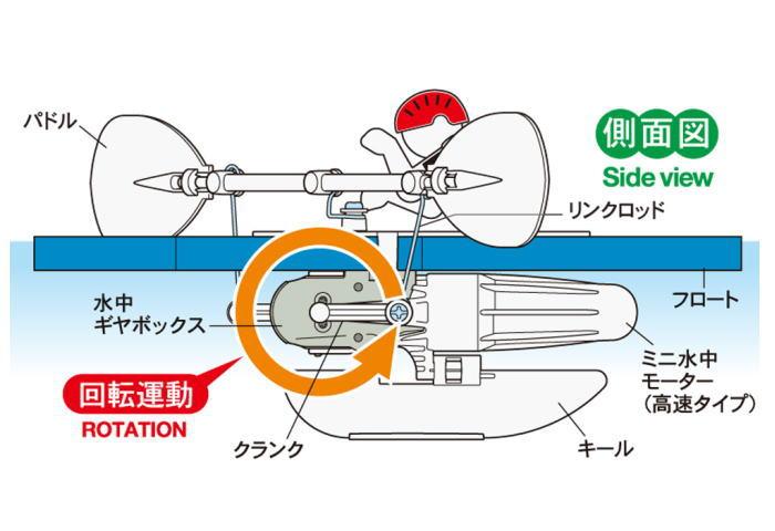 tamiya 02 - あの4駆のタミヤからカヤック発売
