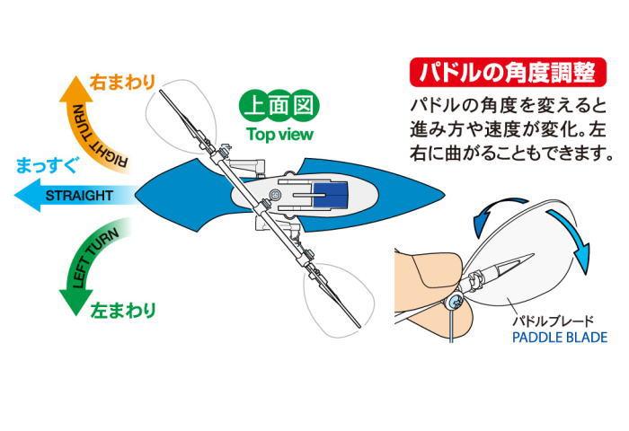 tamiya 03 - あの4駆のタミヤからカヤック発売