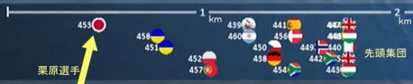 ckmarathon1002K1wrep 595x121 - 2021カヌーマラソン世界選手権ポーランド10月2日の日本選手の成績